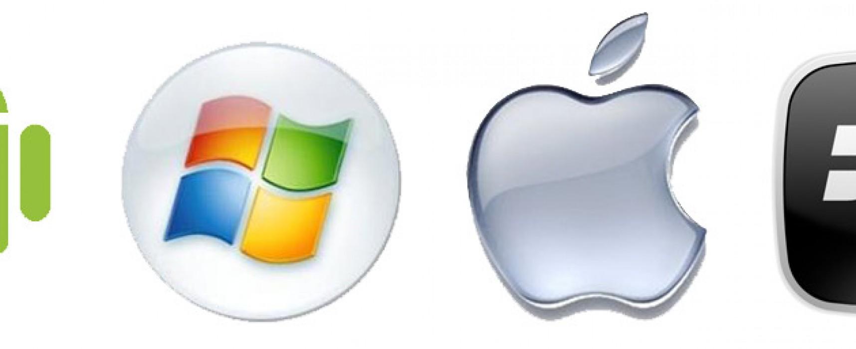 android vs iOS vs Windows vs Blackberry